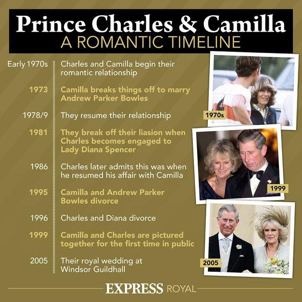 Romance royale: le couple a eu un intérêt amoureux au début des années 70